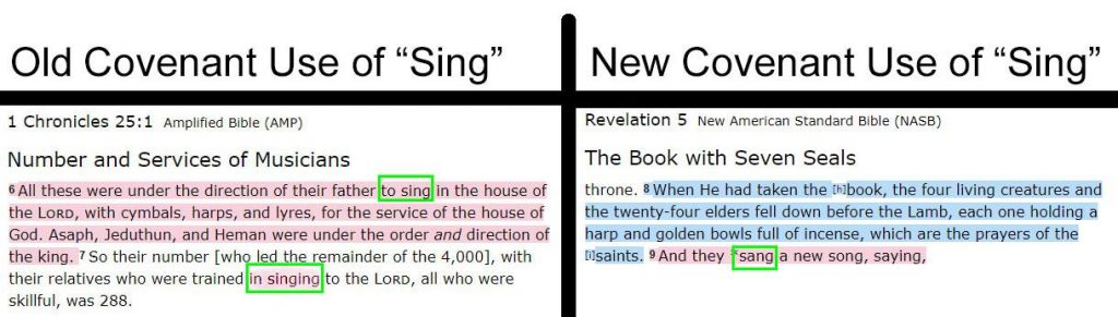 old convenant use of sing and new testament use of sing